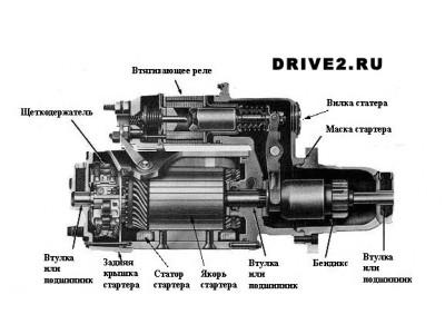 Ремонт стартера Bosch — Golf4